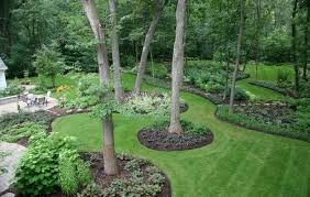 Small Picture shady garden design images about landscapes on pinterest