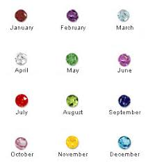 Printable Birthstone Color Chart - 2018 Images & Pictures - Monthly ...