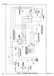 similiar ezgo schematic diagram keywords 1976 e z go gas wiring diagram previous 1974gx440 jpg