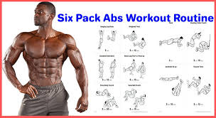 ripped abs workout for men faster