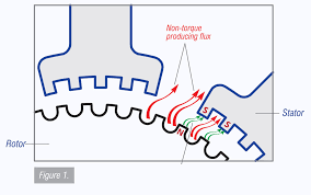 standard stepper motors