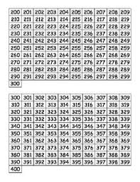 Printable Hundreds Charts 0 1000 Hundreds Chart Hundreds