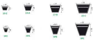 Gates Belt Cross Reference Chart New V Belts Belting