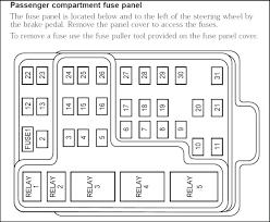 2001 ford f150 lariat fuse box diagram 7 best fit 1 twenty wiring f 2000 ford f150 lariat fuse box diagram 2001 ford f150 lariat fuse box diagram panel f 150 wiring