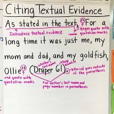 Citing Evidence Anchor Chart Anchor Chart On Citing Textual Evidence By Breaking Down The