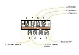 dimarzio wiring schematic car wiring diagram download Volume Pot Wiring Diagram dimarzio 7 string wiring diagram on dimarzio images free download dimarzio wiring schematic dimarzio 7 string wiring diagram 7 bose wiring diagrams dimarzio volume potentiometer wiring diagram