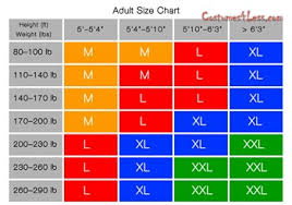 Morphsuit Size Chart Digital Dudz Beating Heart Muscle Morphsuit
