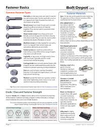 Bolt Strength Chart Printable Fastener Tools
