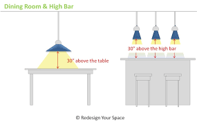 dining room lighting fixture. Hanging A Lighting Fixture In The Dining Room Or High Bar