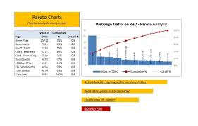 Pareto Analysis In Excel Template 34 Best Pareto Chart Examples Templates Excel Template Lab