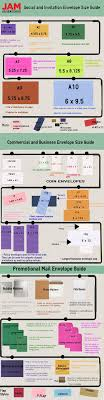 Envelope Sizes An Infographic Of All Envelope Sizes And Styles