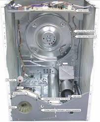 ge profile dryer troubleshooting. Plain Profile GEGas Inside Ge Profile Dryer Troubleshooting