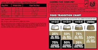 Kirkland Puppy Food Chart Ol Roy Complete Nutrition Dry Dog Food 50 Lb Walmart Com