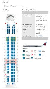 52 Judicious Delta Plane Layouts