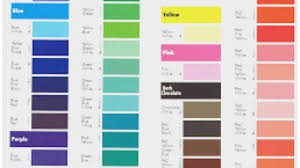 Kitchenaid Artisan Color Chart Www Bedowntowndaytona Com