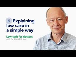 Dr David Unwin Food Charts Low Carb For Doctors Explaining Low Carb In A Simple Way