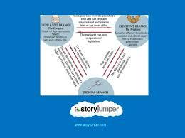 madison s federalist essays books children s stories   madison s federalist essays books children s stories online storyjumper