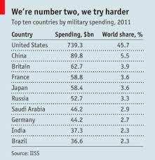 the dragon s new teeth the economist