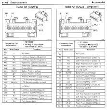 2005 chevy impala stereo wiring diagram kwikpik me 2005 chevy impala radio wiring diagram at 2005 Chevy Impala Audio Wiring Diagram