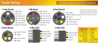 plug trailer wiring harness diagram Ford 7 Way Trailer Wiring Diagram 7-Way Trailer Plug Wiring