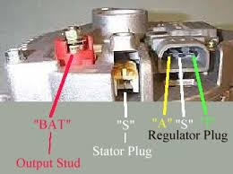 converting a ford 2g to 3g alternator alternator image taken from web unknown origins text added by me