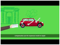 Liability Car Insurance Quote Extraordinary 48 Effective Ways To Get More Out Of Liability Car Insurance Quote