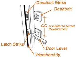 door hardware parts image 1