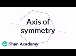 Lines Of Symmetry Powerpoint Intro To Reflective Symmetry Video Khan Academy