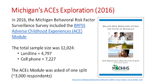 Inspire Topic Aces Adverse Childhood Experiences Part 2