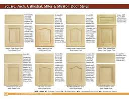 Kitchen Cabinet Catalog Kitchen Cabinet Catalog Kitchen