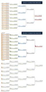 Single And Double Elimination Bracket Creator For Excel Free Sports