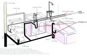 toilet drain vent diagram plumbing bathroom layout simple on with 1