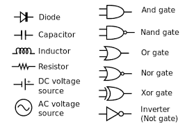 electronic symbol wikipedia Common Wiring Diagram Symbols Common Wiring Diagram Symbols #17 Electrical Schematic Symbols