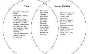 Venn Diagram Of Planets Venn Diagram Yoda And Master Big Belly Hoth Planet From