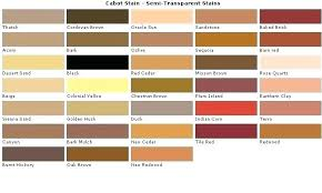 Cabot Semi Transparent Stain Color Chart Cabots Deck Stain Deck And Siding Stain Thatch Gray