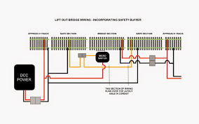 ho track wiring diagrams diy wiring diagrams \u2022 Slot Car Power Supply jlandt railroad lift out bridge wiring photos rh jlandtrailroad blogspot com slot car track wiring slot car track wiring