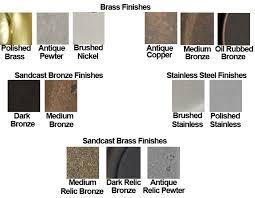 Ives Hardware Finish Chart Fusion Finish Colors Doorware Com