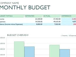 Budget Free Excel Spreadsheet Templates For Budgets Top – stiropor idea