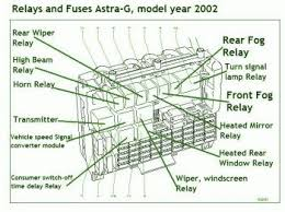 vauxhall corsa fuse box diagram diagram 2002 vauxhall astra g fuse box diagram high beam relaycar wiring diagram page 3
