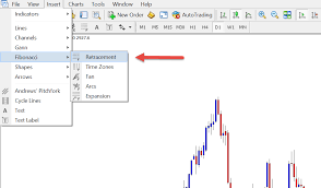 Fibonacci Retracement Trading Strategy With Price Action Forex