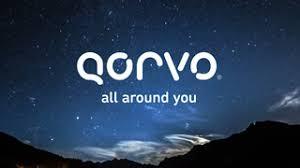 <b>Custom</b> MMIC [Now Qorvo] <b>New</b> Products - Q2 <b>2019</b> - Qorvo