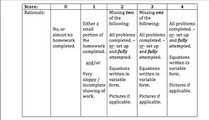 career choice essay conclusion