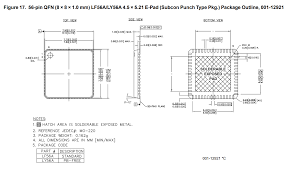 Smd Pad Design How To Interface With Smd Pads To A Custom Mcu On Pcb