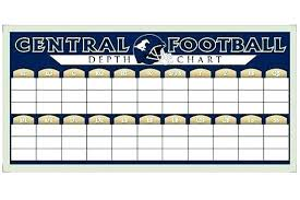 26 Abiding Printable Football Depth Chart Template