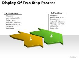 Display Of Two Step Process Manufacturing Flow Chart Symbols