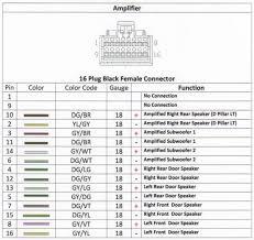 2008 dodge ram 1500 radio wiring diagram natebird me beautiful 2008 chevy 1500 radio wiring diagram database best at 2006 dodge ram