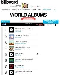 Exo Bts And Psy Rank On Billboards World Albums Singles