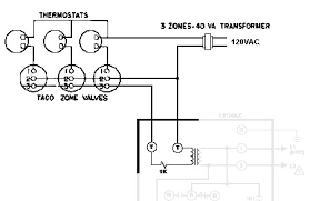 wiring taco 3 zone valves doityourself com community forums let s look at this diagram first