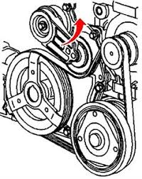 serpentine belt diagram for 2003 sunfire 2 2 l engine fixya 2003 sunfire
