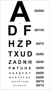 Visual Acuity Snellen Chart How To Use Snellen Chart For Testing Visual Acuity Download